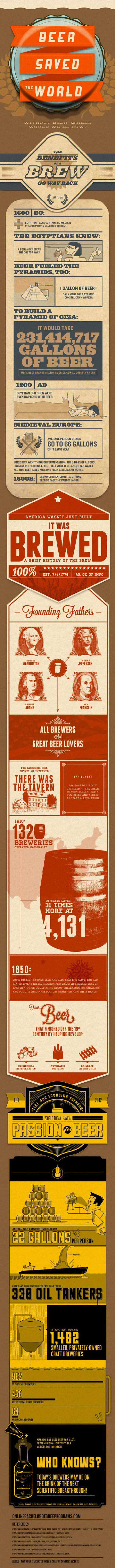 infographic-beer-saved-the-world